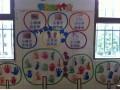主题墙:快乐的六个宝 (5)